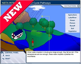 Clouds water cycle clouds condensation evaporation and the water cycle ccuart Choice Image