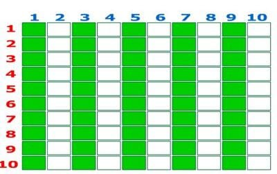 Multiplication - Multiplication table interactive ...
